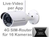 E 3G/4G/LTE Kamera Set 304