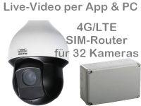 E 4G/LTE Baustellenkamera-Set SNC241RSIA AK328 PoE B311