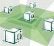 Solvido - Netzwerk Komponenten